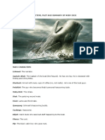 Synopsis of Moby Dick Novel for Form 3