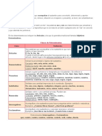 Primaria Determinantes y Adverbios