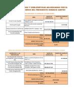 MOPC-Licitaciones-Adjudicaciones