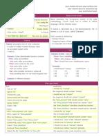 Behat Cheat Sheet, by Blog.lepine.pro