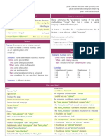 Behat Cheat Sheet, by Blog.lepine.pro
