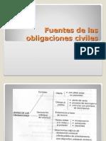 Fuentes Del as Obliga c i Ones Civil Es