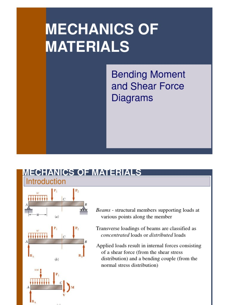 Diagrams Of Forces Shear Force And Bending Moment Zp 14pdf Beam Structure