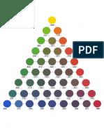 triangulo cromatico