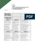 Grupos de MFC I e SC I - Atualizados