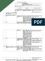 CEM-Planificación-Unidad-2º-Básico-Anual-2017.docx