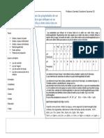 Reporte Practica 5 Quimica Inorganica FQ