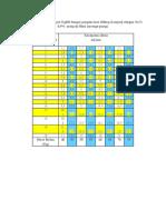 Tabel Dosis Dobutamin Per KgBB Dengan Pengenceran 200mg (1ampul) Dengan NaCl 0,9% Menjadi 50ml (Syrenge Pump)