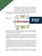 Microeconomía, Macreoeconomia, PIB,PNB