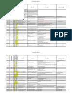 Historique Règlements de Calcul _ SETRA