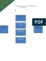 Mustafa Sethi Theoretical Framework