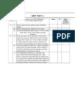Unit Test Question Paper Format