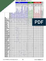 PMBOK-Guide5ed-Process-Input-Output-ComboMatrix-by-ProplanX.pdf