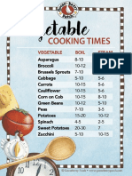 Vegetable Cook Times_Gooseberry Patch