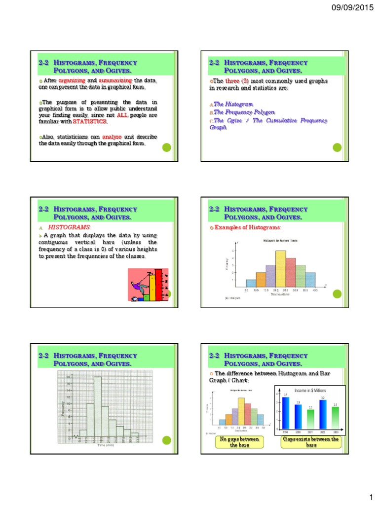 chapter_2(2) | histogram | chart