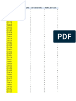 SDCCH Optimization