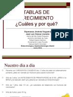 TABLAS_DE_CRECIMIENTOdef.ppt