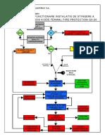 LOGICA INSTALATIE INCENDIU FM 200 IS.pdf
