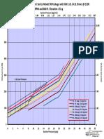 Model 98 Flow Chart AIO