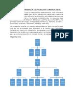 Proceso de Organización de Proyectos Constructivos