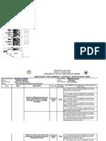 Copy of Ipcrf