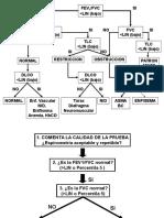 Espirometria Interpretacion Ebook Download