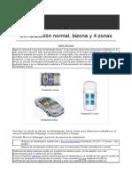 Climatizador Normal , Bizona y Cuatrizona