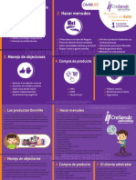 1 Infografia Menudeo Digital