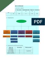 B) Organización y personal