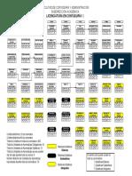MAPA-CURRICULAR-LCN.pdf