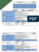 Plan de Clases Automatismos Electricos I - 2017