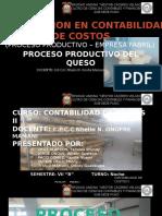 Produccion de Quesos 001
