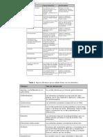 FarB-M04-5-MC-Interacciones fármaco alimentos.pdf