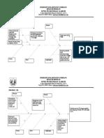 4. Diagram Tulang Ikan Program Kia-kb