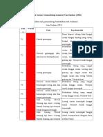 Klasifikasi Bentang Lahan - Bentang Alam