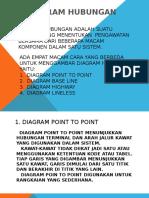 MACAM DIAGRAM.pptx