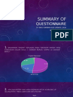 Summary of Questionnaire