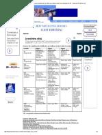 Criterios de Estadificación Modificados Por Bell Para Enterocolitis Necrotizante (ECN)