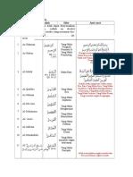 99  Asmaul Husnah.docx