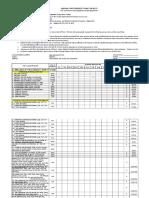 Annual Procrement PLan
