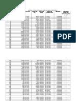 Adani Power Refund Sheet
