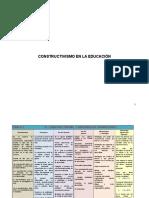 El Constructivismo en La Eduacion