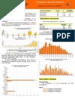 Dengue rapport du 1ier septembre 2016 au 14 février