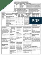 Fow Tabla referencia rapida.pdf