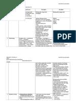 dokumen.tips_perbedaan-kejang-demam-meningitis-ensefalitis.docx