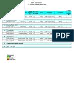 Data Inventaris