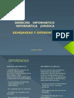 Semejanzas y Diferencias Derecho Informatico e Informatica Juridica