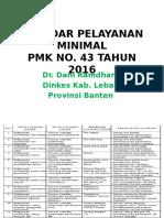 SPM Bidang Kesehatan Kabupaten/Kota - PMK 43 Tahun 2016