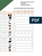 AluCo-Wood Profiles & Accessories