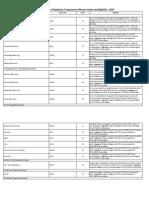 Approved. Prog.-CUR  rajsthan.pdf